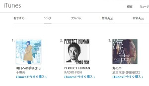 perfect human iTunes